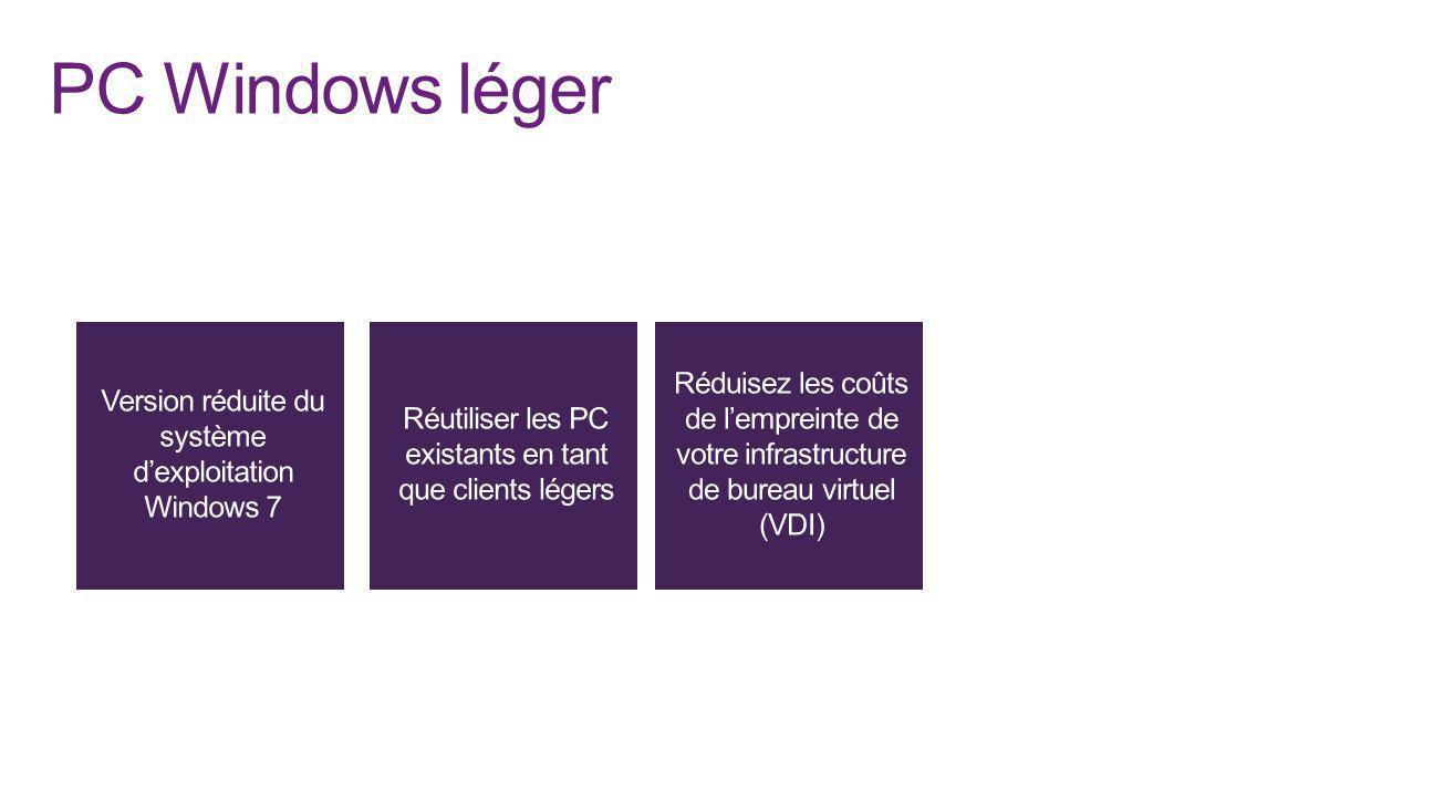 PC Windows léger Version réduite du système d'exploitation Windows 7. Réutiliser les PC existants en tant que clients légers.