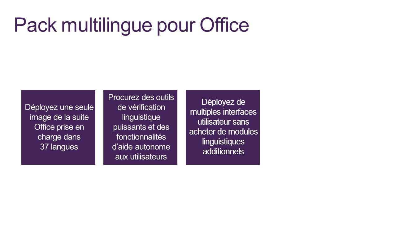 Pack multilingue pour Office