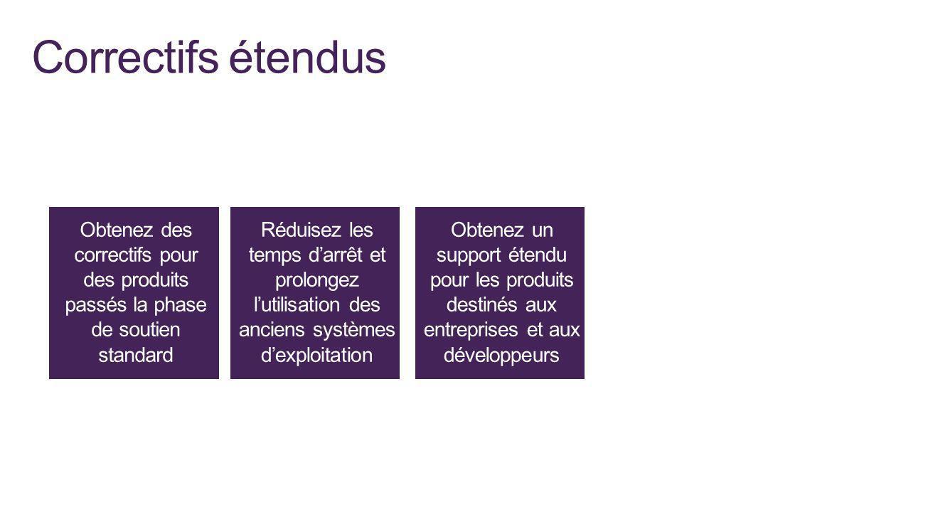 Correctifs étendus Obtenez des correctifs pour des produits passés la phase de soutien standard.