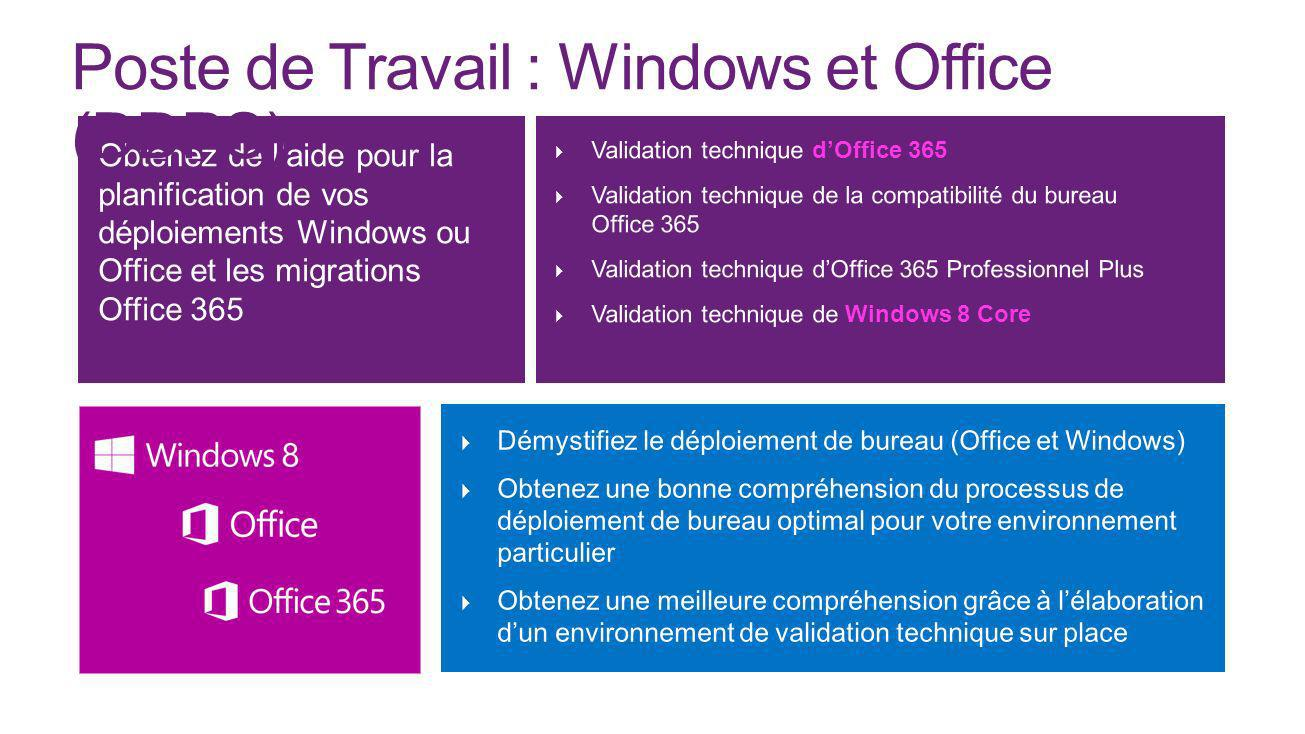Poste de Travail : Windows et Office (DDPS)
