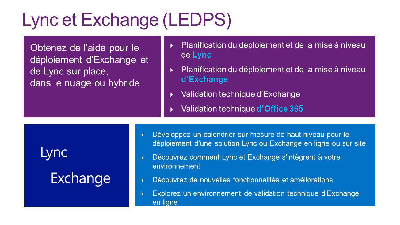 Lync et Exchange (LEDPS)