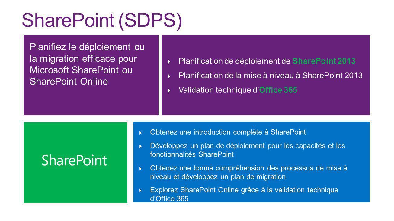SharePoint (SDPS) Planifiez le déploiement ou la migration efficace pour Microsoft SharePoint ou SharePoint Online.