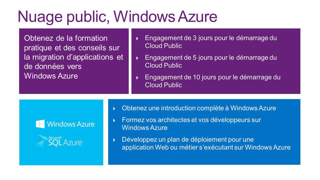 Nuage public, Windows Azure