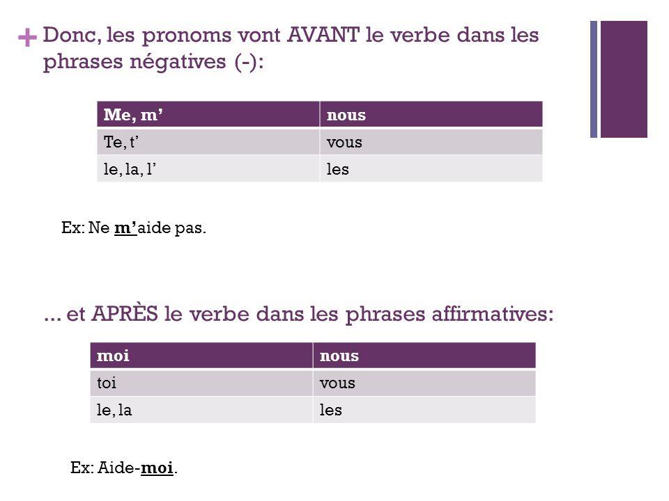Donc, les pronoms vont AVANT le verbe dans les phrases négatives (-):