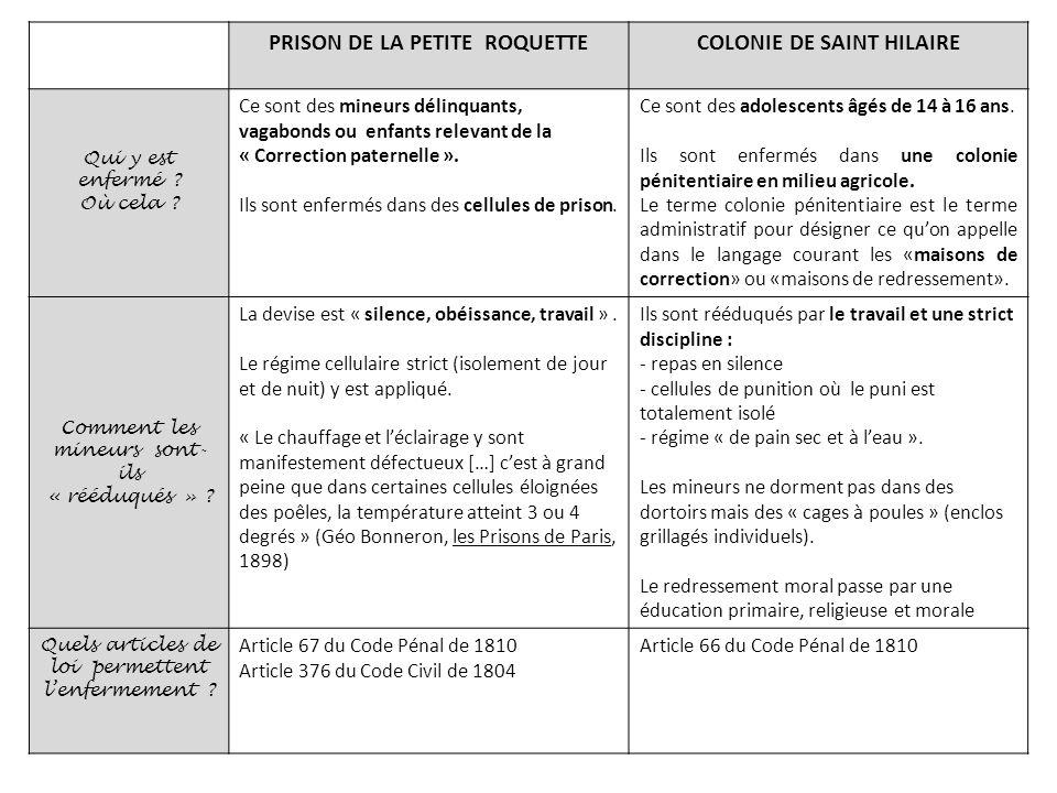 PRISON DE LA PETITE ROQUETTE COLONIE DE SAINT HILAIRE