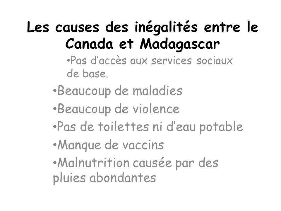 Les causes des inégalités entre le Canada et Madagascar