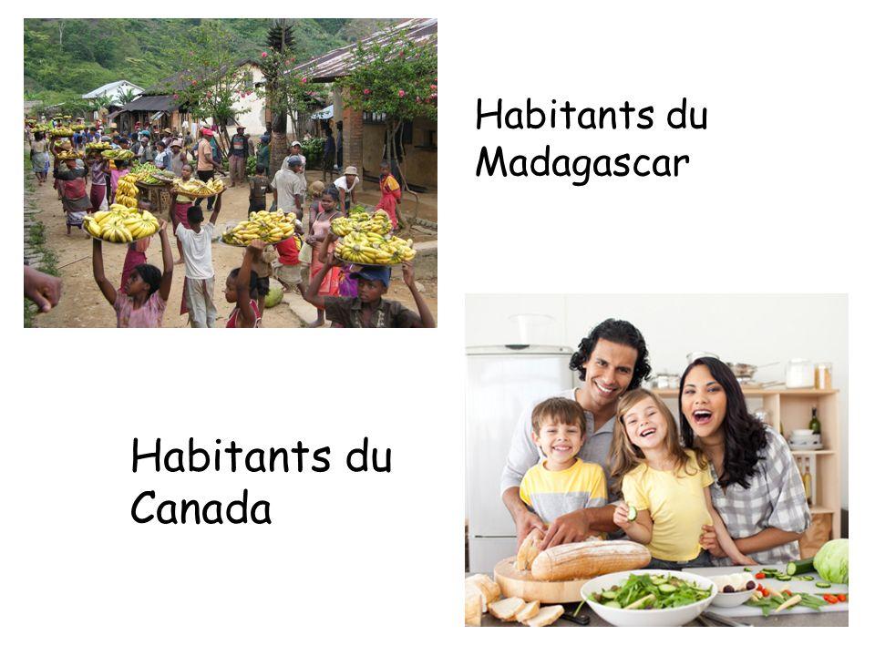 Habitants du Madagascar