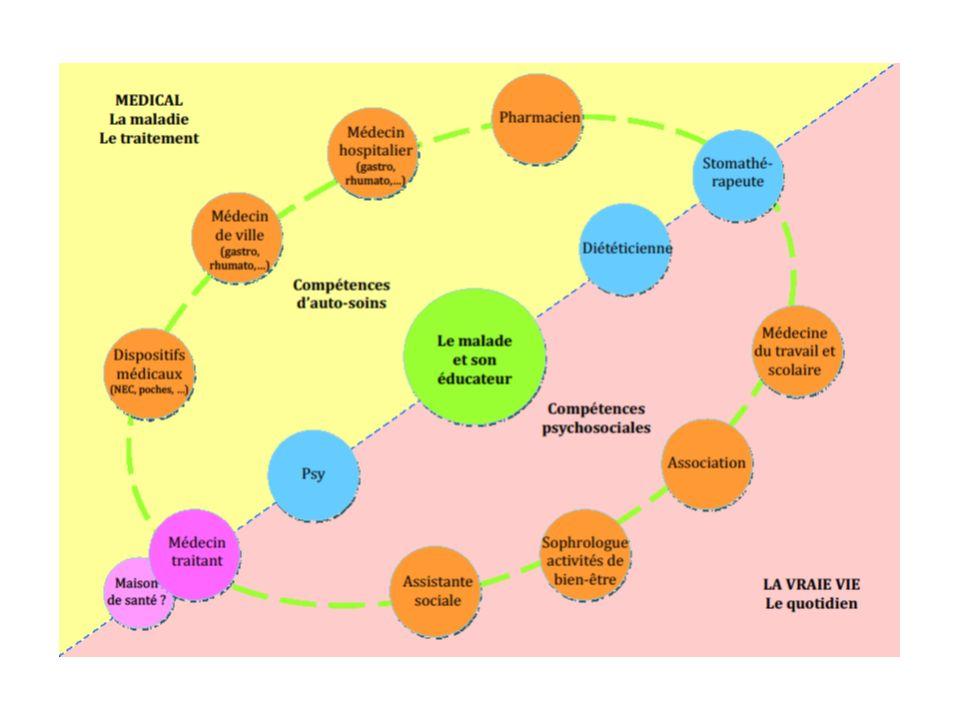 Le programme EDU MICI : une orientation copernicienne