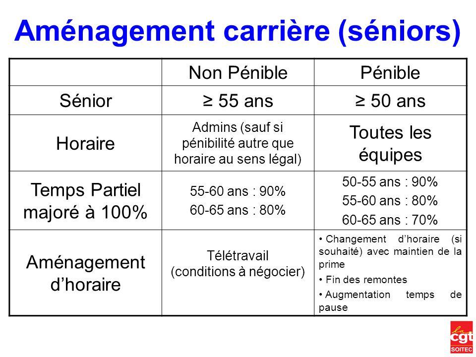 Aménagement carrière (séniors)