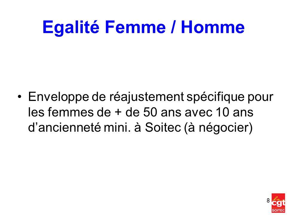 Egalité Femme / Homme Enveloppe de réajustement spécifique pour les femmes de + de 50 ans avec 10 ans d'ancienneté mini.