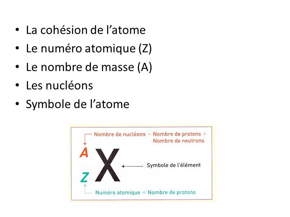 La cohésion de l'atome Le numéro atomique (Z) Le nombre de masse (A) Les nucléons.
