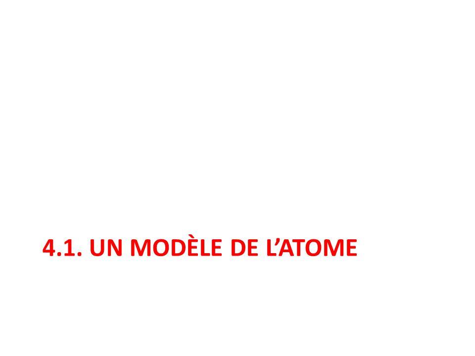 4.1. Un modèle de l'atome