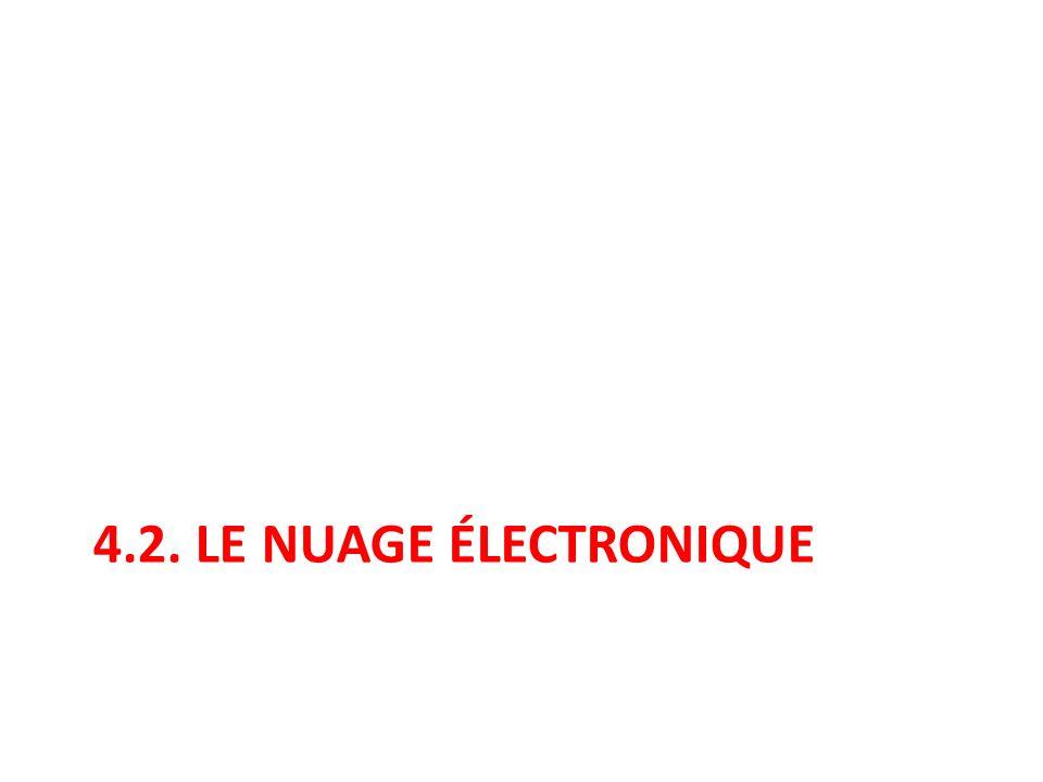 4.2. Le nuage électronique