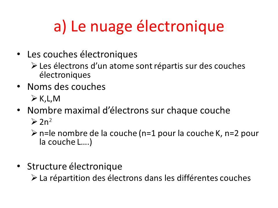 a) Le nuage électronique