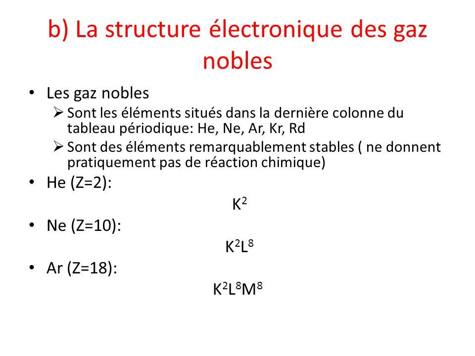 b) La structure électronique des gaz nobles
