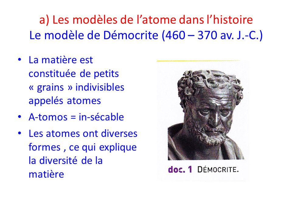 a) Les modèles de l'atome dans l'histoire Le modèle de Démocrite (460 – 370 av. J.-C.)