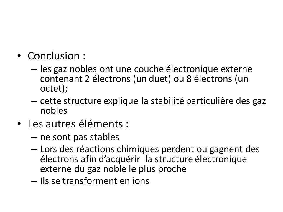 Conclusion : Les autres éléments :