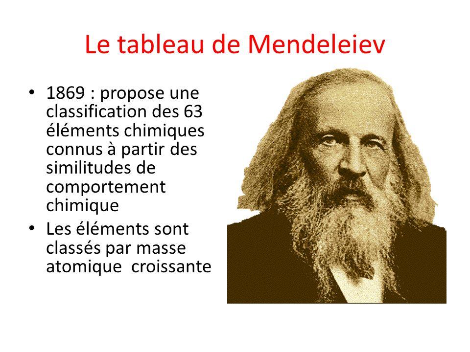 Le tableau de Mendeleiev