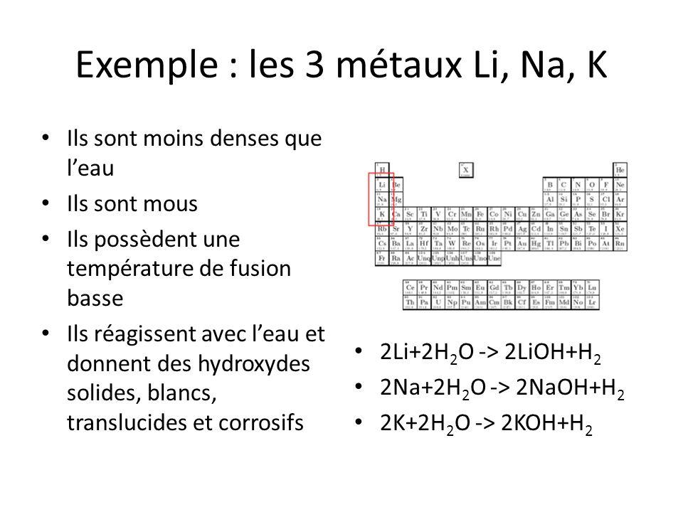 Exemple : les 3 métaux Li, Na, K
