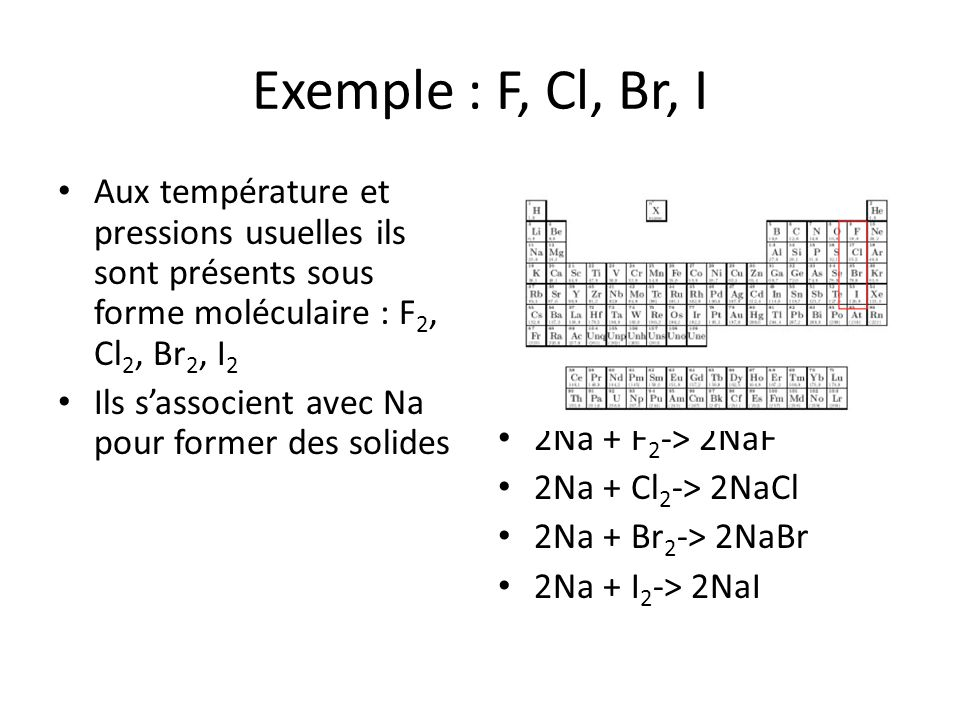 Exemple : F, Cl, Br, I Aux température et pressions usuelles ils sont présents sous forme moléculaire : F2, Cl2, Br2, I2.