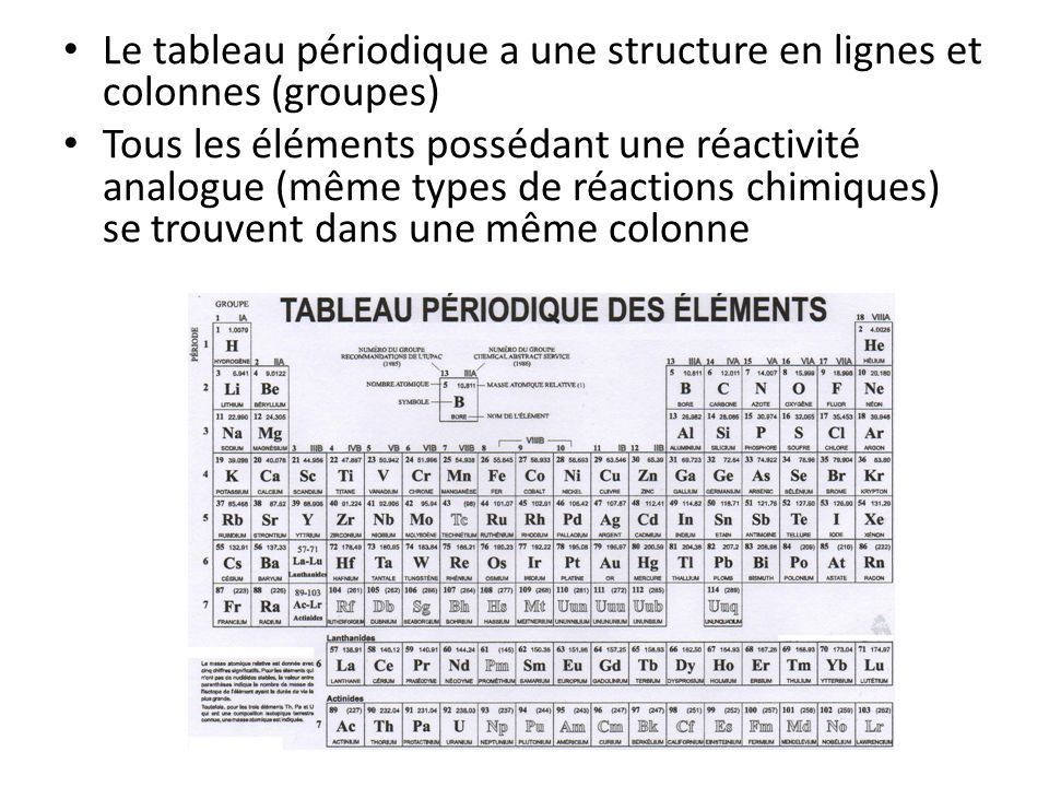 Le tableau périodique a une structure en lignes et colonnes (groupes)