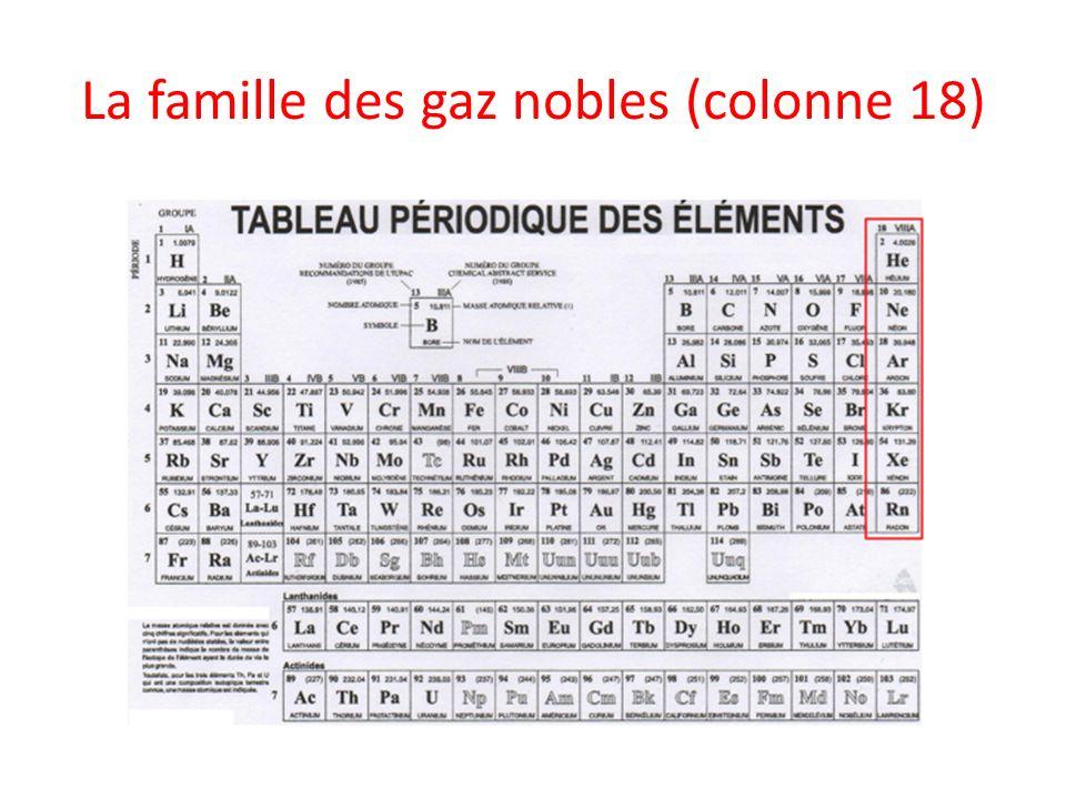 La famille des gaz nobles (colonne 18)