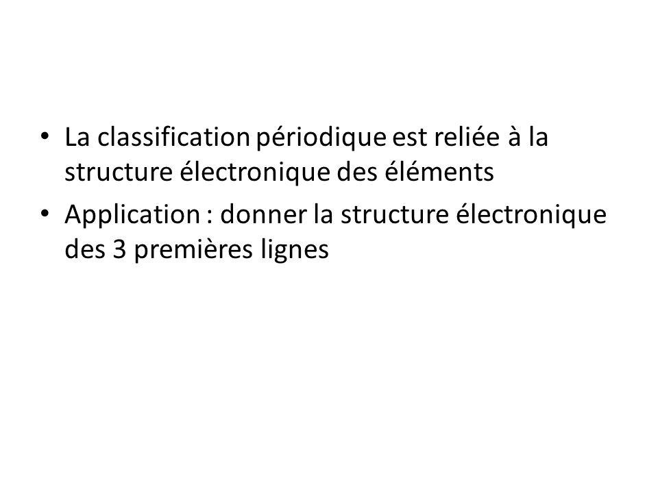 La classification périodique est reliée à la structure électronique des éléments