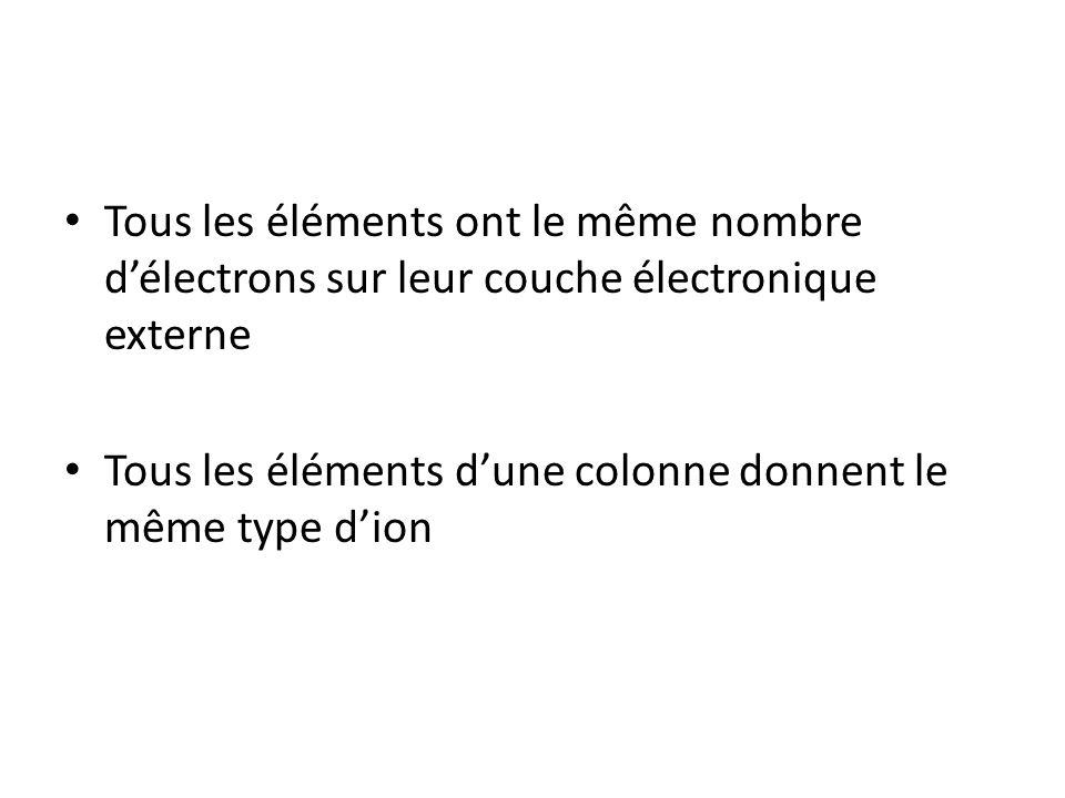 Tous les éléments ont le même nombre d'électrons sur leur couche électronique externe