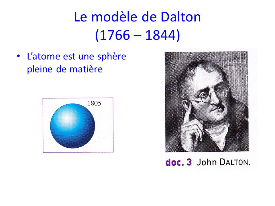Le modèle de Dalton (1766 – 1844) L'atome est une sphère pleine de matière