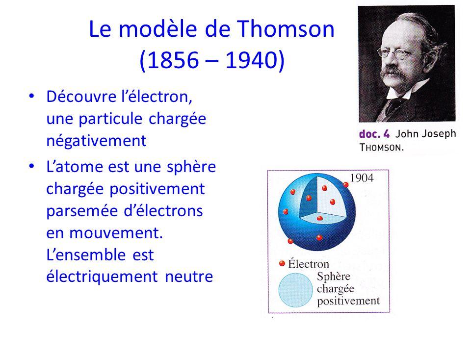Le modèle de Thomson (1856 – 1940)