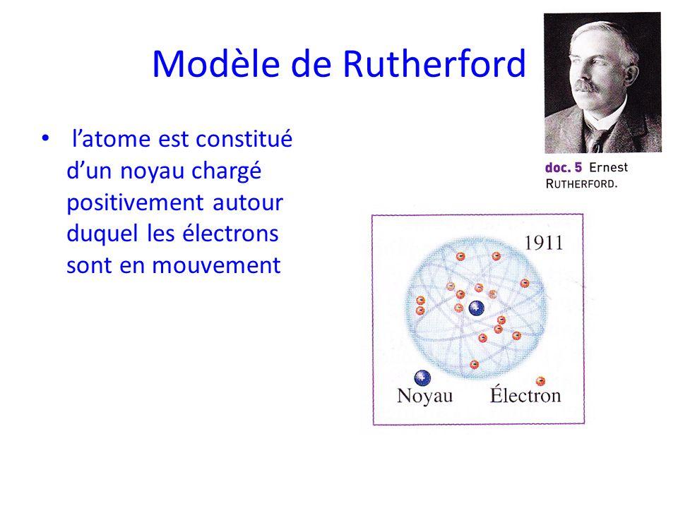 Modèle de Rutherford l'atome est constitué d'un noyau chargé positivement autour duquel les électrons sont en mouvement.