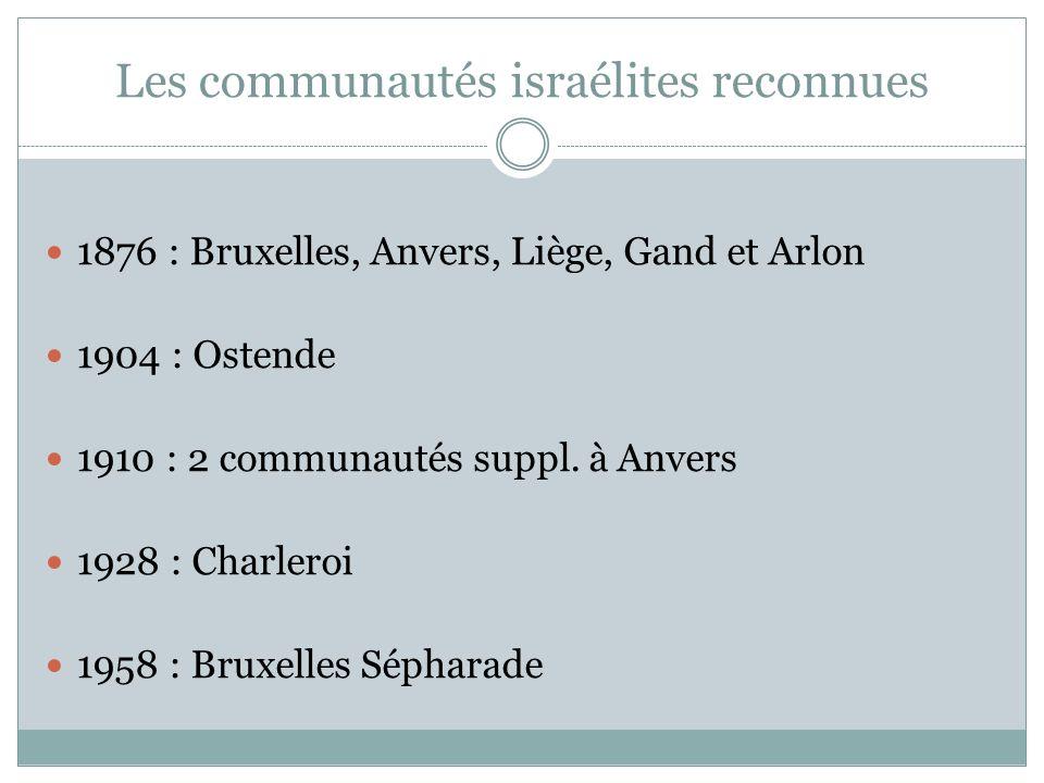 Les communautés israélites reconnues