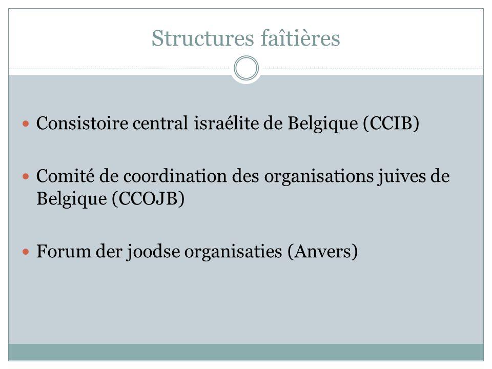 Structures faîtières Consistoire central israélite de Belgique (CCIB)