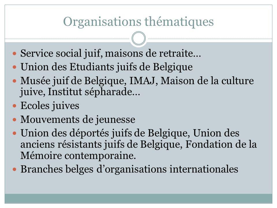 Organisations thématiques