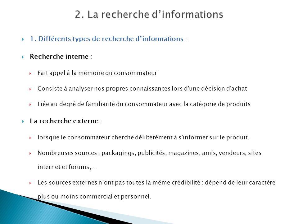 2. La recherche d'informations