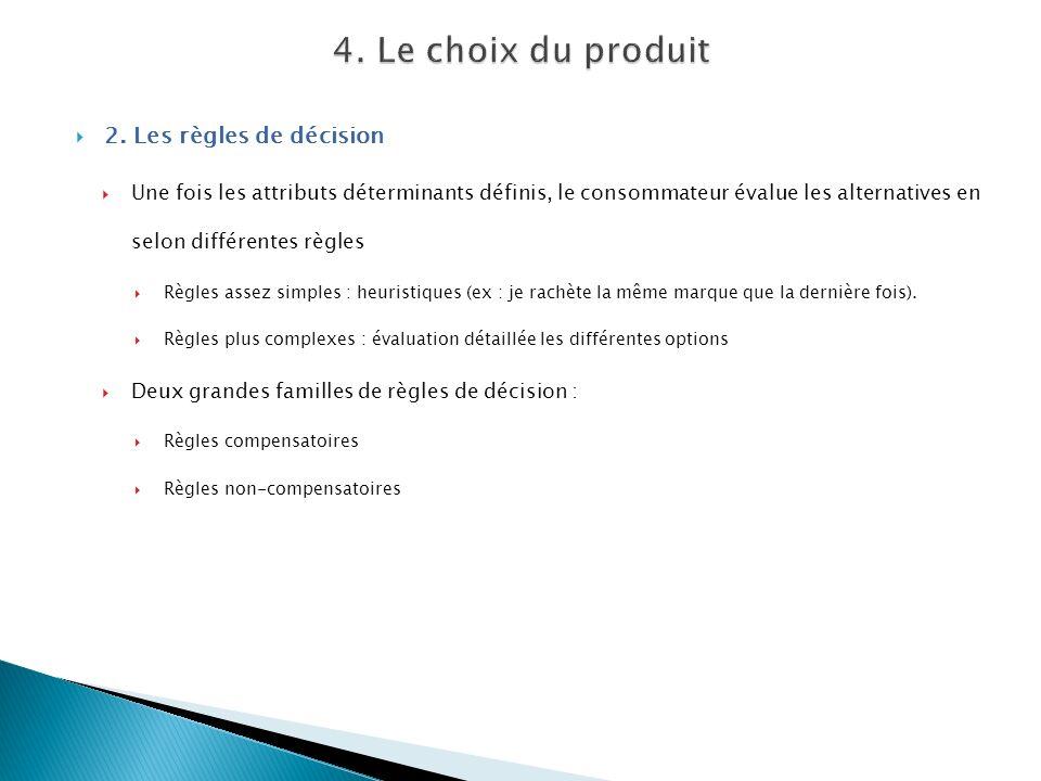 4. Le choix du produit 2. Les règles de décision