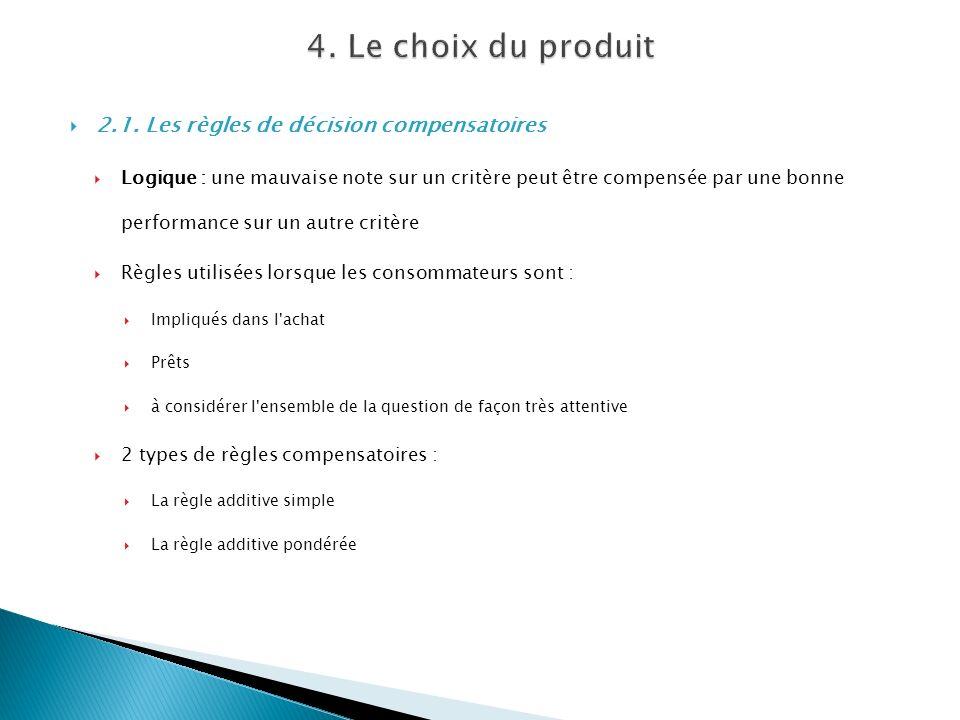 4. Le choix du produit 2.1. Les règles de décision compensatoires