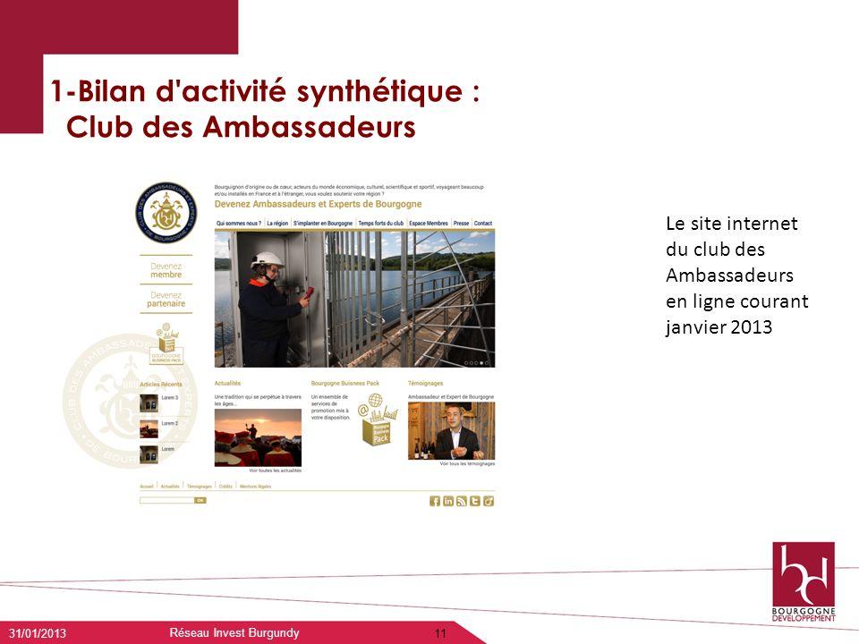 1-Bilan d activité synthétique : Club des Ambassadeurs