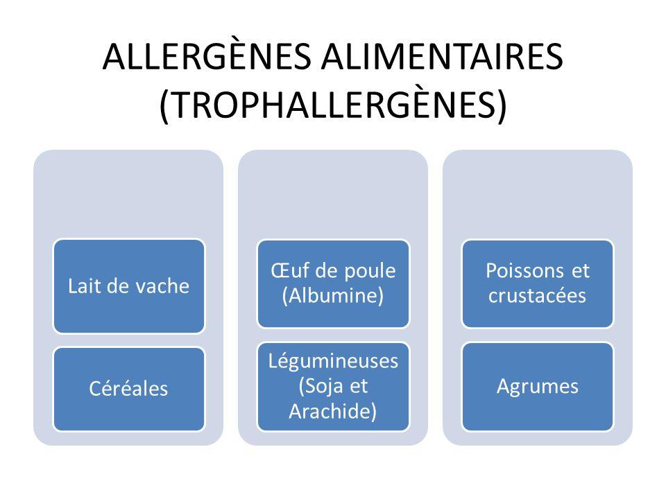 ALLERGÈNES ALIMENTAIRES (TROPHALLERGÈNES)