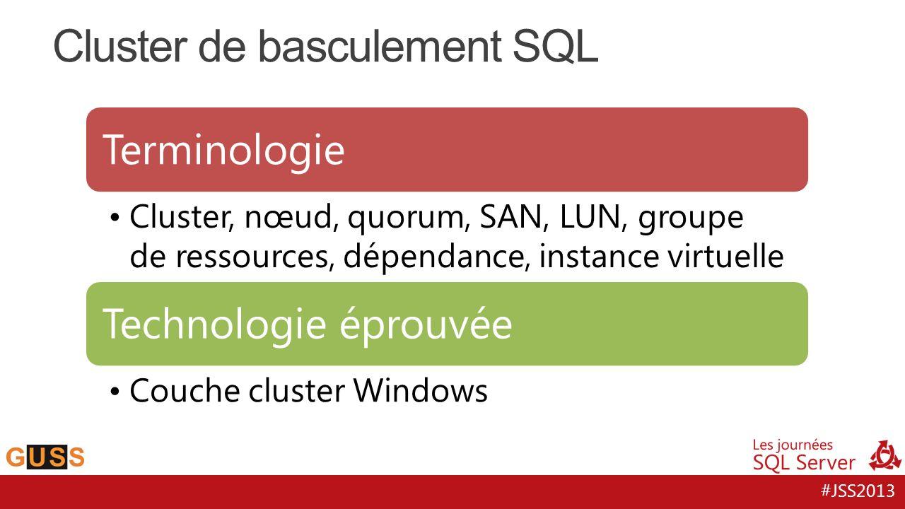 Cluster de basculement SQL