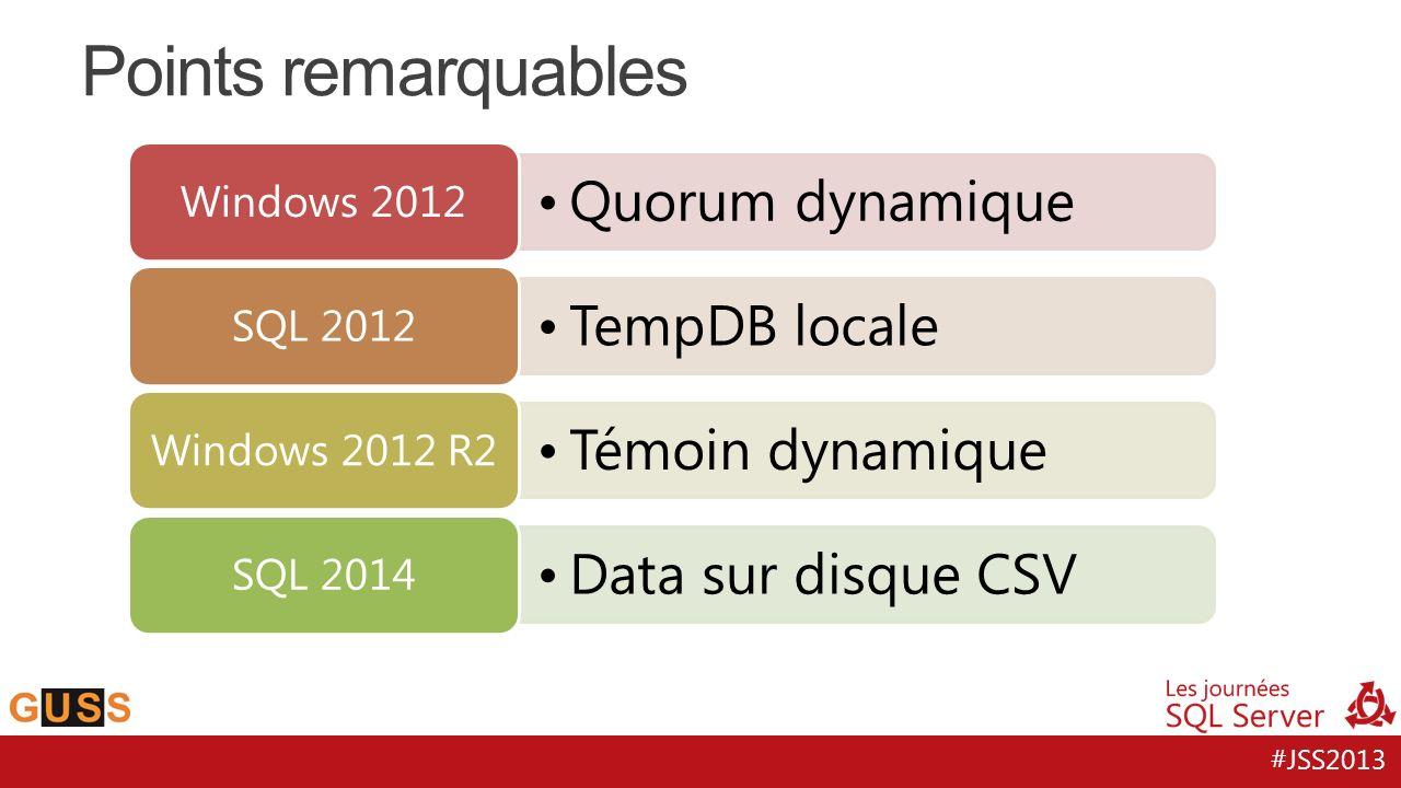 Points remarquables Quorum dynamique TempDB locale Témoin dynamique
