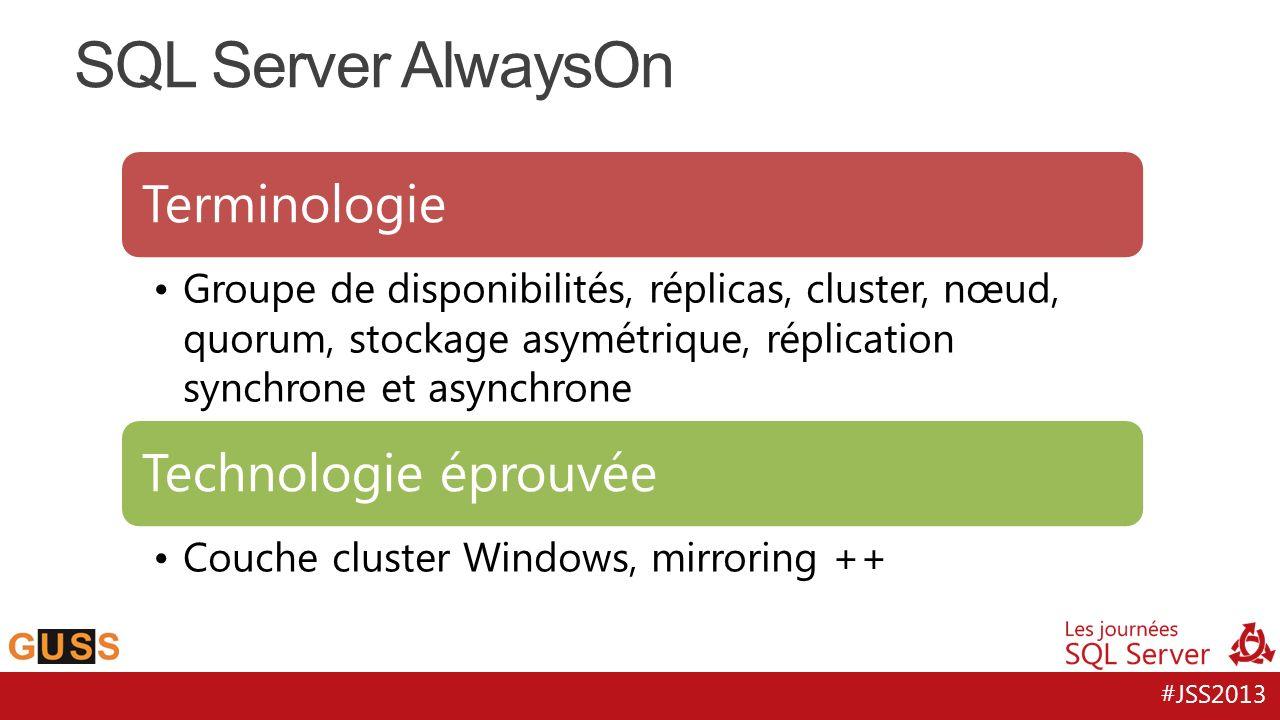 SQL Server AlwaysOn Terminologie Technologie éprouvée