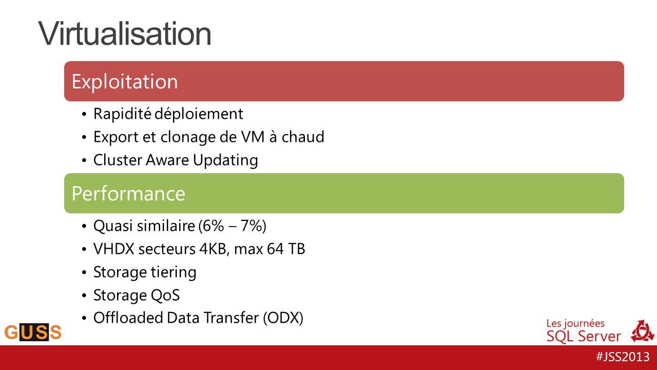 Virtualisation Exploitation Performance Rapidité déploiement