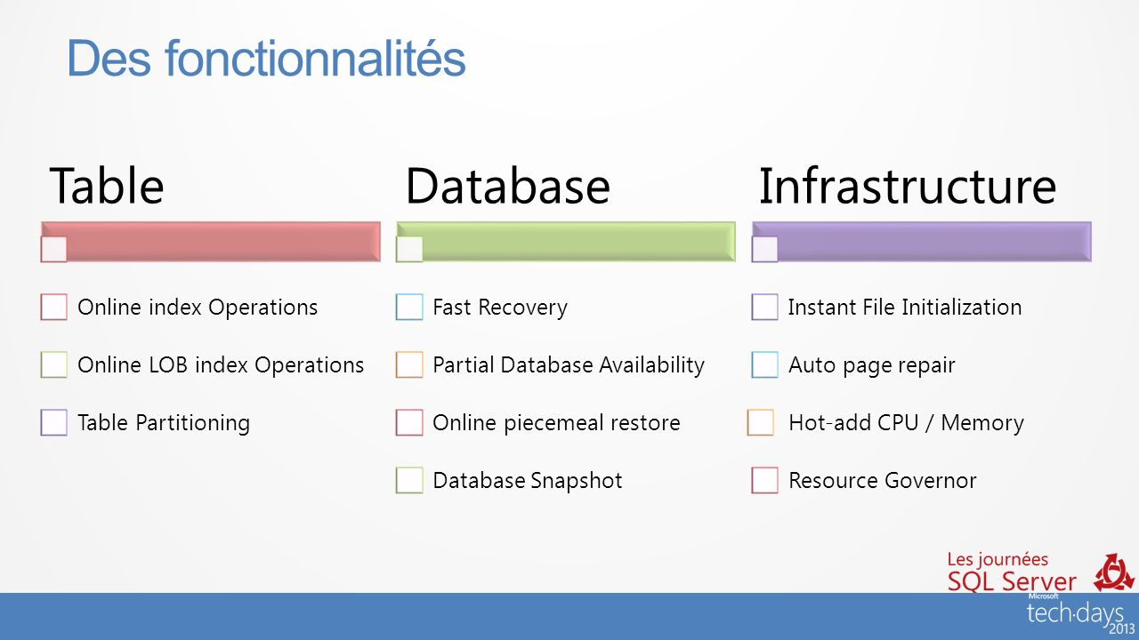 Des fonctionnalités Table Database Infrastructure