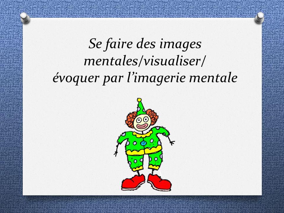 Se faire des images mentales/visualiser/ évoquer par l'imagerie mentale