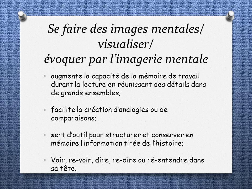 Se faire des images mentales/ visualiser/ évoquer par l'imagerie mentale