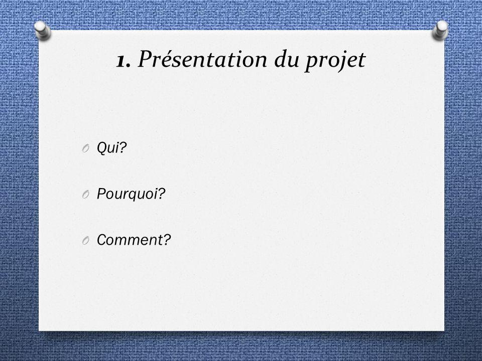 1. Présentation du projet