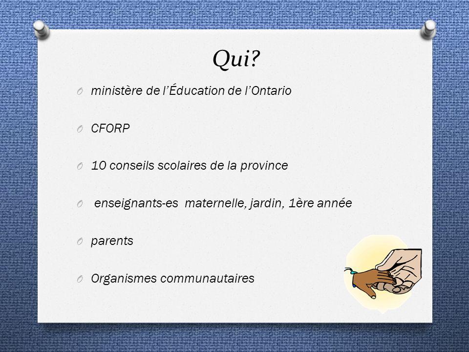 Qui ministère de l'Éducation de l'Ontario CFORP
