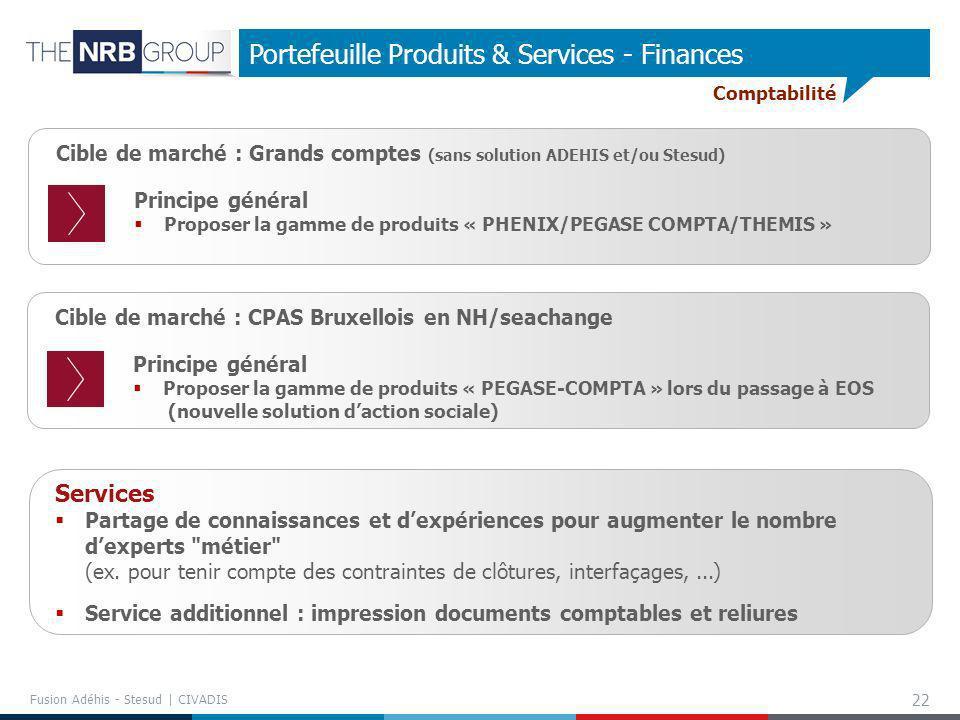 Portefeuille Produits & Services - Finances