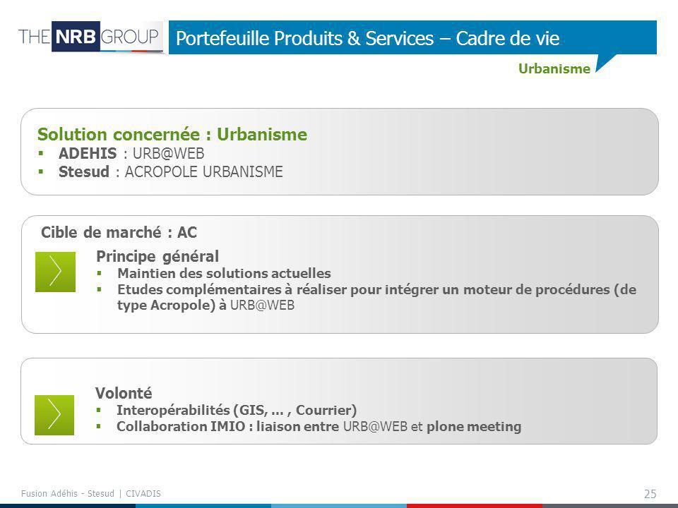 Portefeuille Produits & Services – Cadre de vie